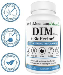 DIM Supplement 200mg Plus BioPerine